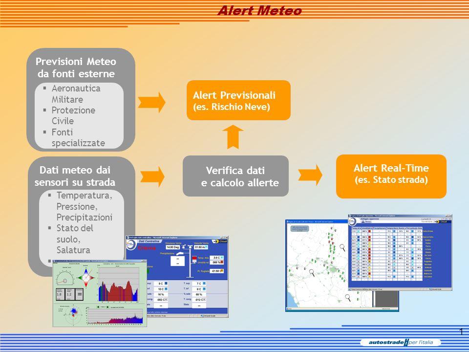 1 Alert Meteo Dati meteo dai sensori su strada Temperatura, Pressione, Precipitazioni Stato del suolo, Salatura … Previsioni Meteo da fonti esterne Ae