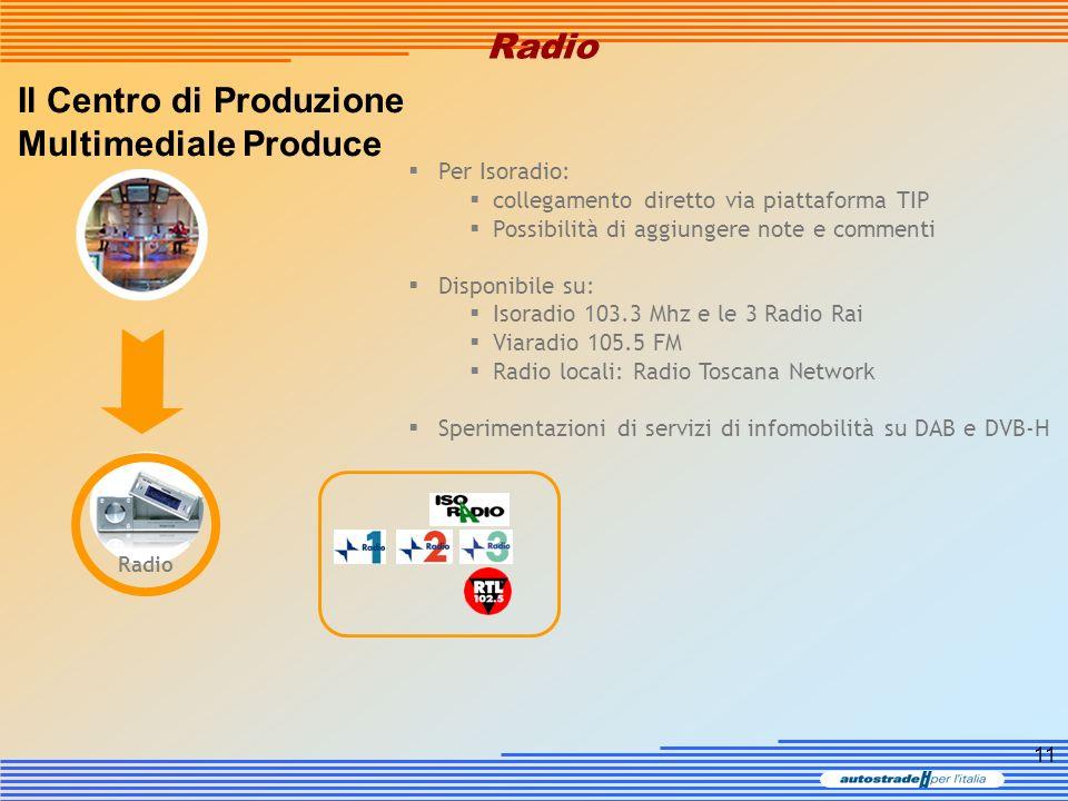 11 Radio Il Centro di Produzione Multimediale Produce Per Isoradio: collegamento diretto via piattaforma TIP Possibilità di aggiungere note e commenti