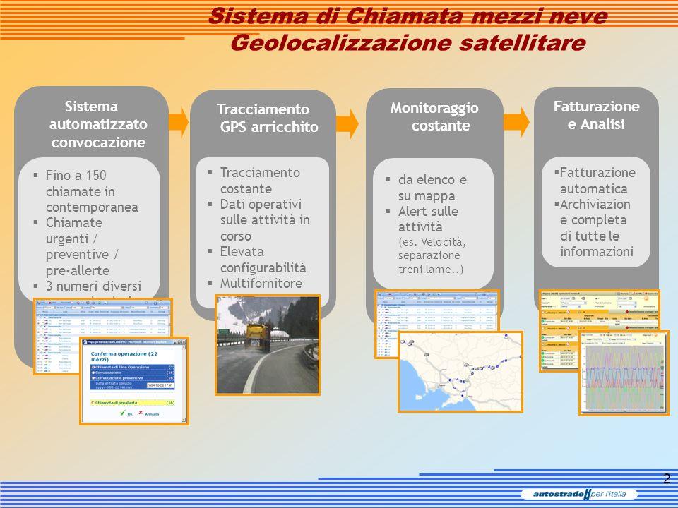 2 Fatturazione e Analisi Tracciamento GPS arricchito Tracciamento costante Dati operativi sulle attività in corso Elevata configurabilità Multifornito
