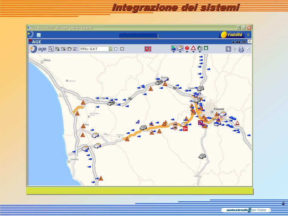 4 Integrazione dei sistemi