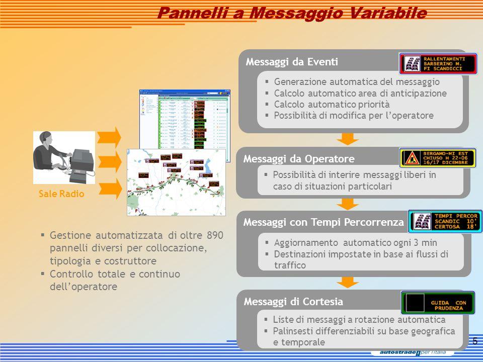 5 Messaggi di Cortesia Messaggi con Tempi Percorrenza Messaggi da Operatore Messaggi da Eventi Pannelli a Messaggio Variabile Gestione automatizzata d