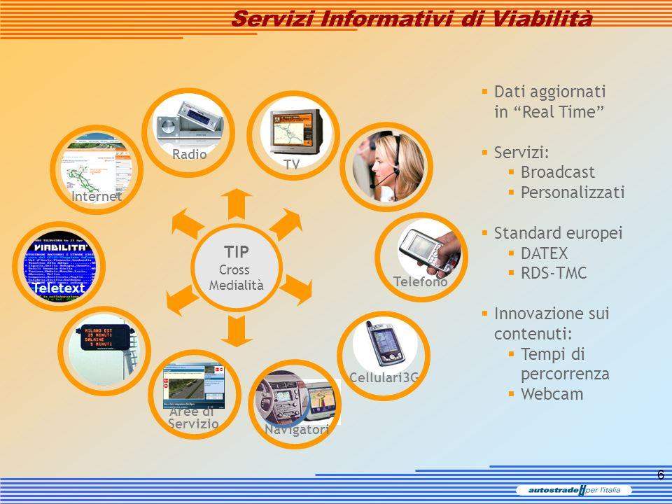 6 Dati aggiornati in Real Time Servizi: Broadcast Personalizzati Standard europei DATEX RDS-TMC Innovazione sui contenuti: Tempi di percorrenza Webcam