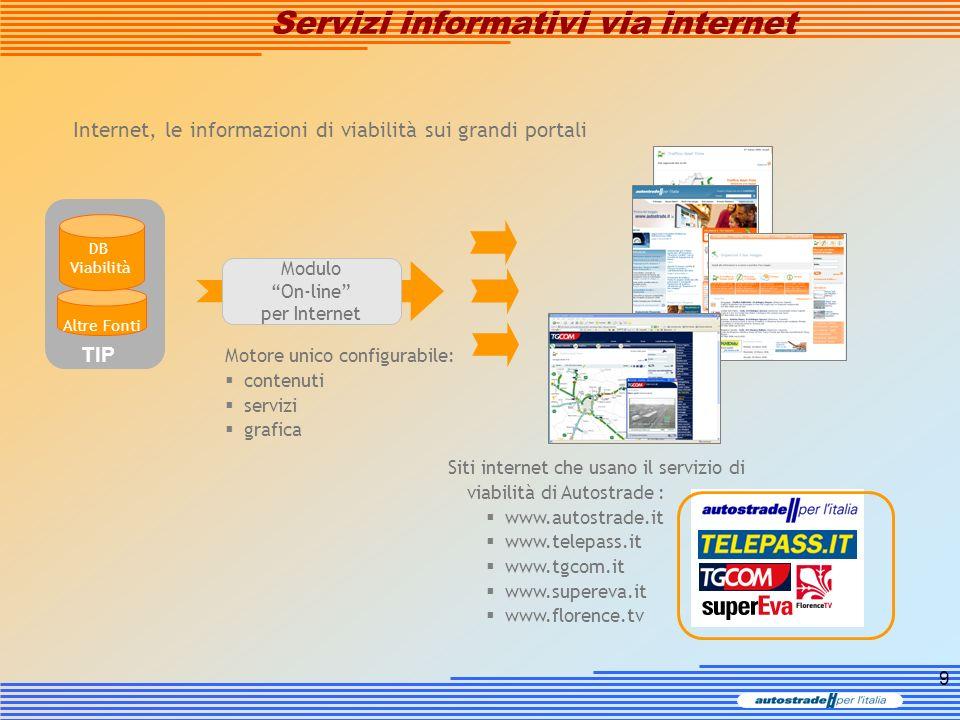 9 Internet, le informazioni di viabilità sui grandi portali Motore unico configurabile: contenuti servizi grafica Siti internet che usano il servizio