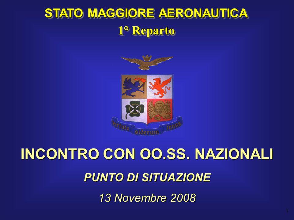 1 STATO MAGGIORE AERONAUTICA 1° Reparto INCONTRO CON OO.SS. NAZIONALI PUNTO DI SITUAZIONE 13 Novembre 2008