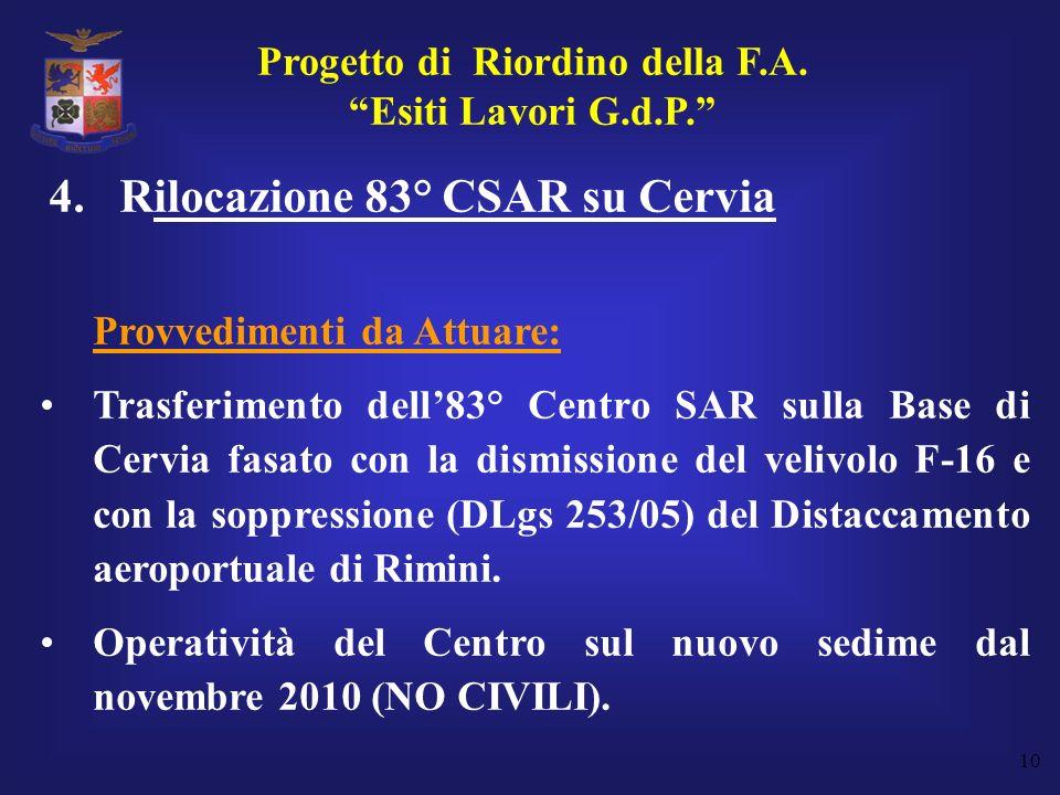 10 Provvedimenti da Attuare: Trasferimento dell83° Centro SAR sulla Base di Cervia fasato con la dismissione del velivolo F-16 e con la soppressione (