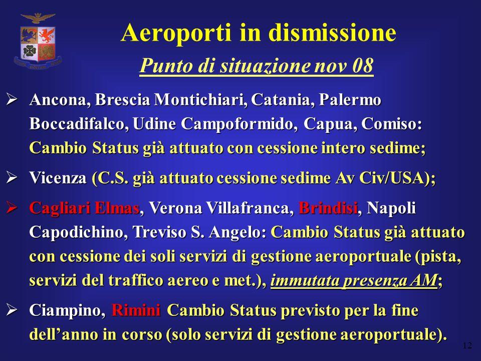 12 Aeroporti in dismissione Ancona, Brescia Montichiari, Catania, Palermo Boccadifalco, Udine Campoformido, Capua, Comiso: Cambio Status già attuato c