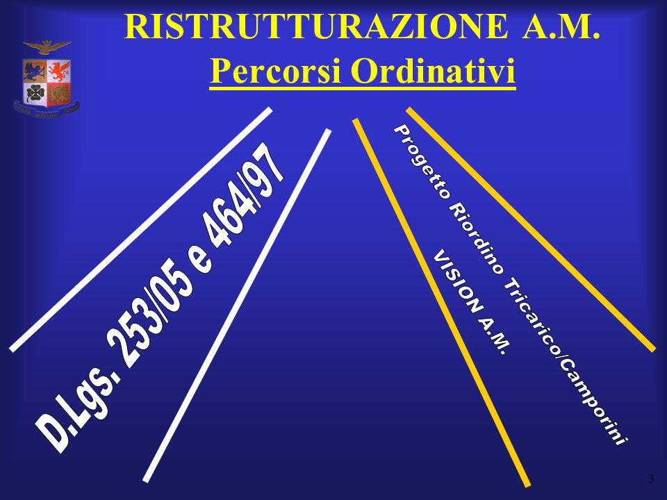 3 RISTRUTTURAZIONE A.M. Percorsi Ordinativi