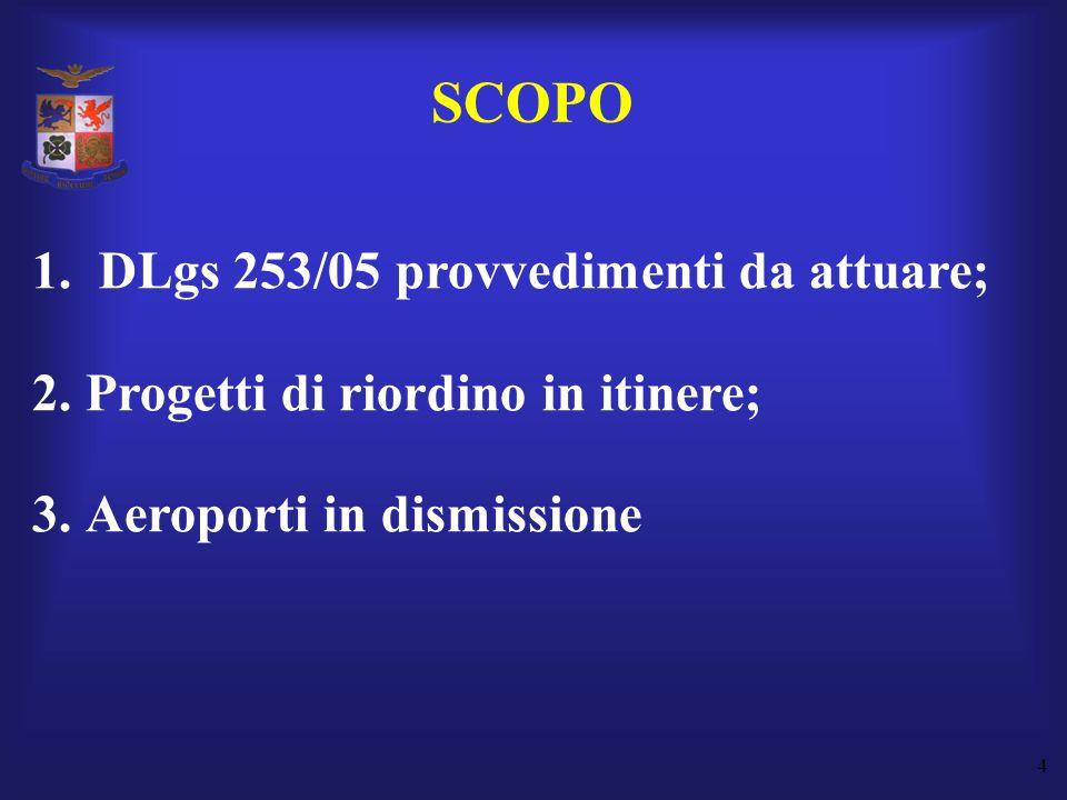 4 SCOPO 1. DLgs 253/05 provvedimenti da attuare; 2.Progetti di riordino in itinere; 3.Aeroporti in dismissione