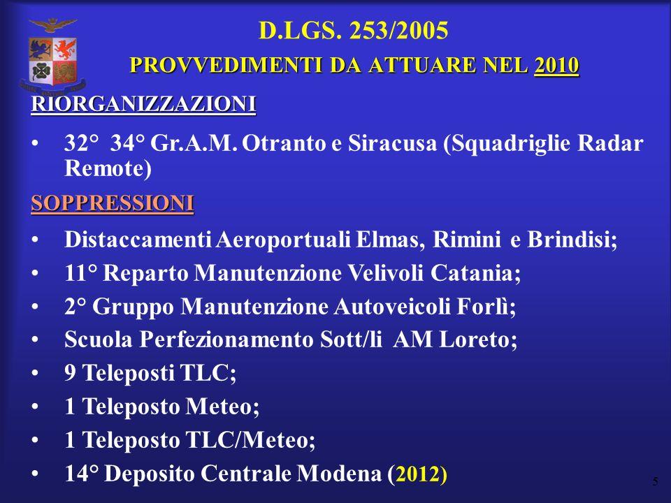 5 PROVVEDIMENTI DA ATTUARE NEL 2010 D.LGS. 253/2005 PROVVEDIMENTI DA ATTUARE NEL 2010 RIORGANIZZAZIONI 32° 34° Gr.A.M. Otranto e Siracusa (Squadriglie