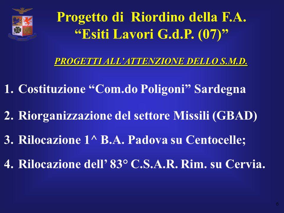 6 Progetto di Riordino della F.A. Esiti Lavori G.d.P. (07) PROGETTI ALLATTENZIONE DELLO S.M.D. 1.Costituzione Com.do Poligoni Sardegna 2.Riorganizzazi