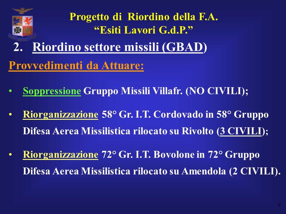 8 Provvedimenti da Attuare: Soppressione Gruppo Missili Villafr. (NO CIVILI); Riorganizzazione 58° Gr. I.T. Cordovado in 58° Gruppo Difesa Aerea Missi