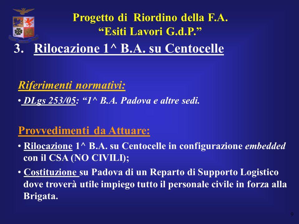 9 3.Rilocazione 1^ B.A. su Centocelle Riferimenti normativi: DLgs 253/05: 1^ B.A. Padova e altre sedi. Provvedimenti da Attuare: Rilocazione 1^ B.A. s