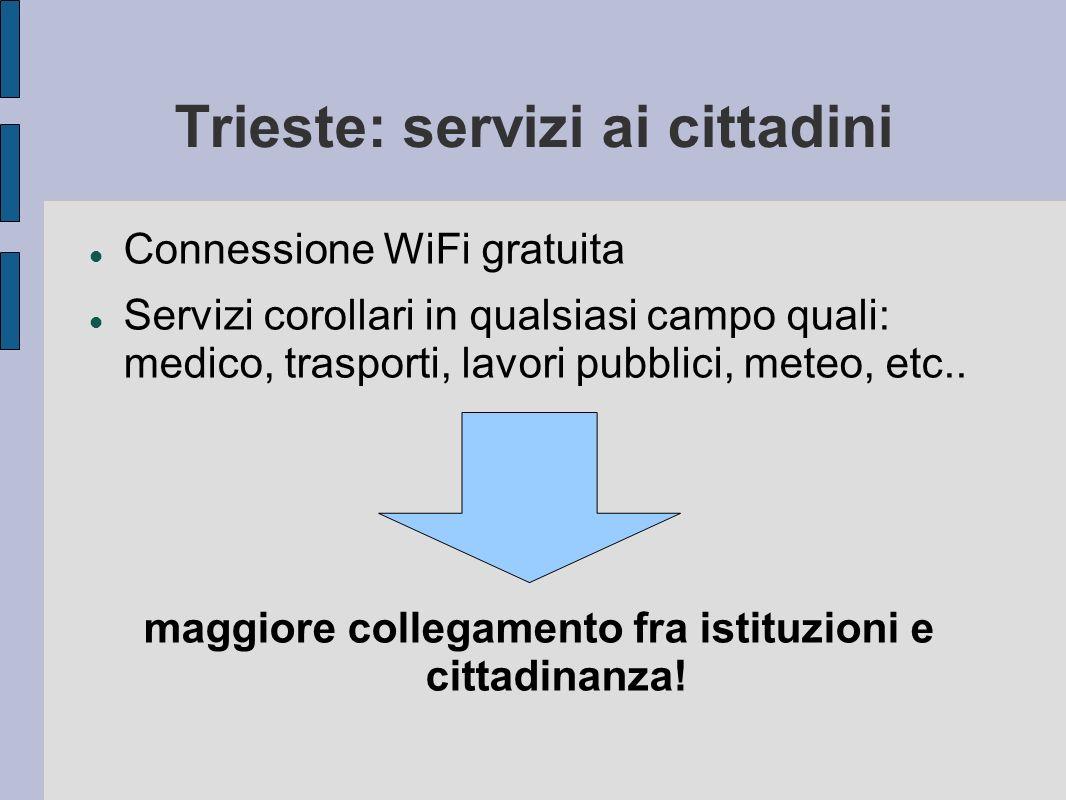 Trieste: servizi ai cittadini Connessione WiFi gratuita Servizi corollari in qualsiasi campo quali: medico, trasporti, lavori pubblici, meteo, etc..