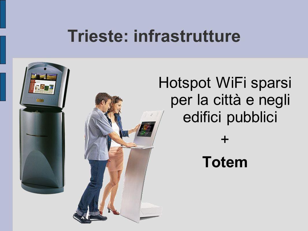 Trieste: infrastrutture Hotspot WiFi sparsi per la città e negli edifici pubblici + Totem