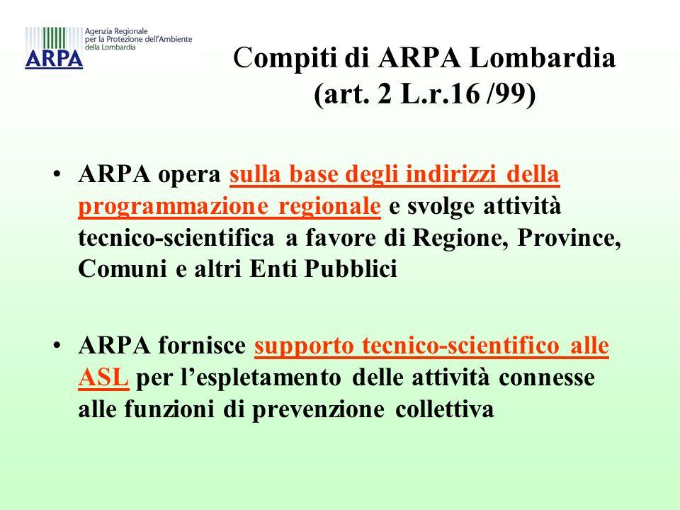 Compiti di ARPA Lombardia (art.