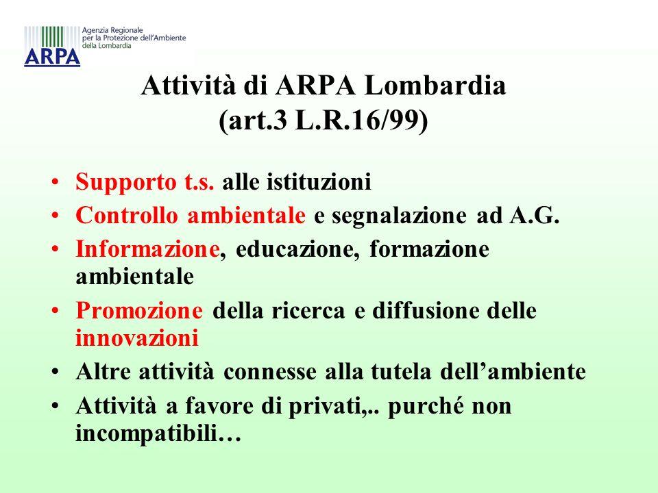 Attività di ARPA Lombardia (art.3 L.R.16/99) Supporto t.s.