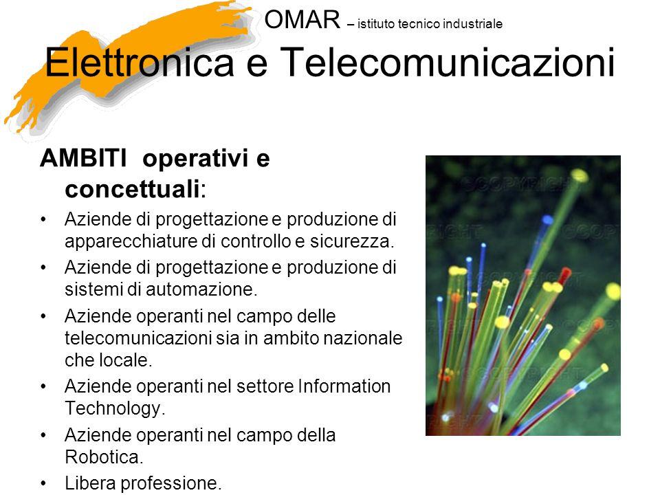 OMAR – istituto tecnico industriale Elettronica e Telecomunicazioni AMBITI operativi e concettuali: Aziende di progettazione e produzione di apparecch