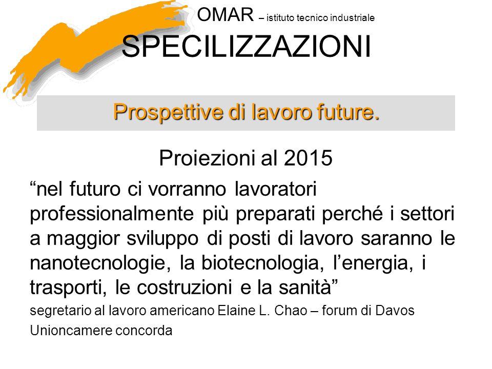 OMAR – istituto tecnico industriale SPECILIZZAZIONI Proiezioni al 2015 nel futuro ci vorranno lavoratori professionalmente più preparati perché i sett