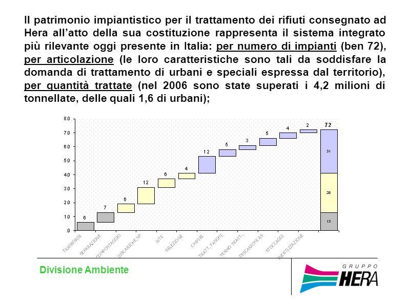 Divisione Ambiente Il patrimonio impiantistico per il trattamento dei rifiuti consegnato ad Hera allatto della sua costituzione rappresenta il sistema integrato più rilevante oggi presente in Italia: per numero di impianti (ben 72), per articolazione (le loro caratteristiche sono tali da soddisfare la domanda di trattamento di urbani e speciali espressa dal territorio), per quantità trattate (nel 2006 sono state superati i 4,2 milioni di tonnellate, delle quali 1,6 di urbani);