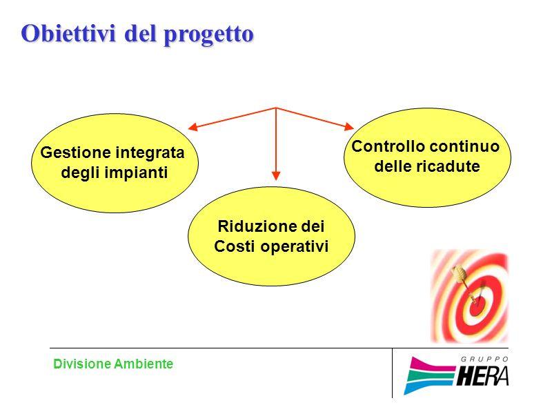 Divisione Ambiente Gestione integrata degli impianti Riduzione dei Costi operativi Controllo continuo delle ricadute Obiettivi del progetto