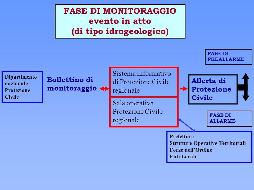 FASE DI MONITORAGGIO evento in atto (di tipo idrogeologico) Sistema Informativo di Protezione Civile regionale Allerta di Protezione Civile Dipartimen