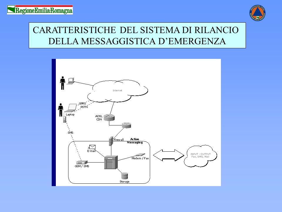 CARATTERISTICHE DEL SISTEMA DI RILANCIO DELLA MESSAGGISTICA DEMERGENZA