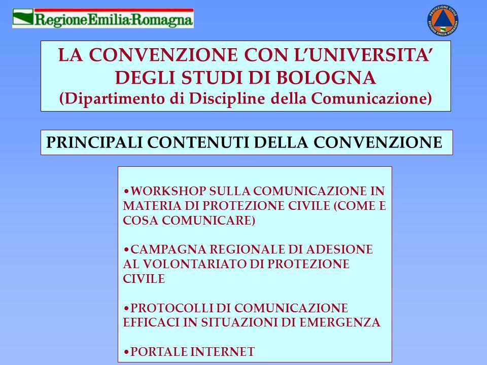 LA CONVENZIONE CON LUNIVERSITA DEGLI STUDI DI BOLOGNA (Dipartimento di Discipline della Comunicazione) PRINCIPALI CONTENUTI DELLA CONVENZIONE WORKSHOP
