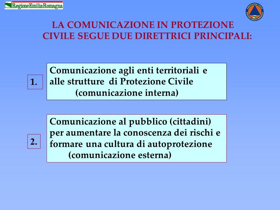 LA COMUNICAZIONE IN PROTEZIONE CIVILE SEGUE DUE DIRETTRICI PRINCIPALI: Comunicazione agli enti territoriali e alle strutture di Protezione Civile (com