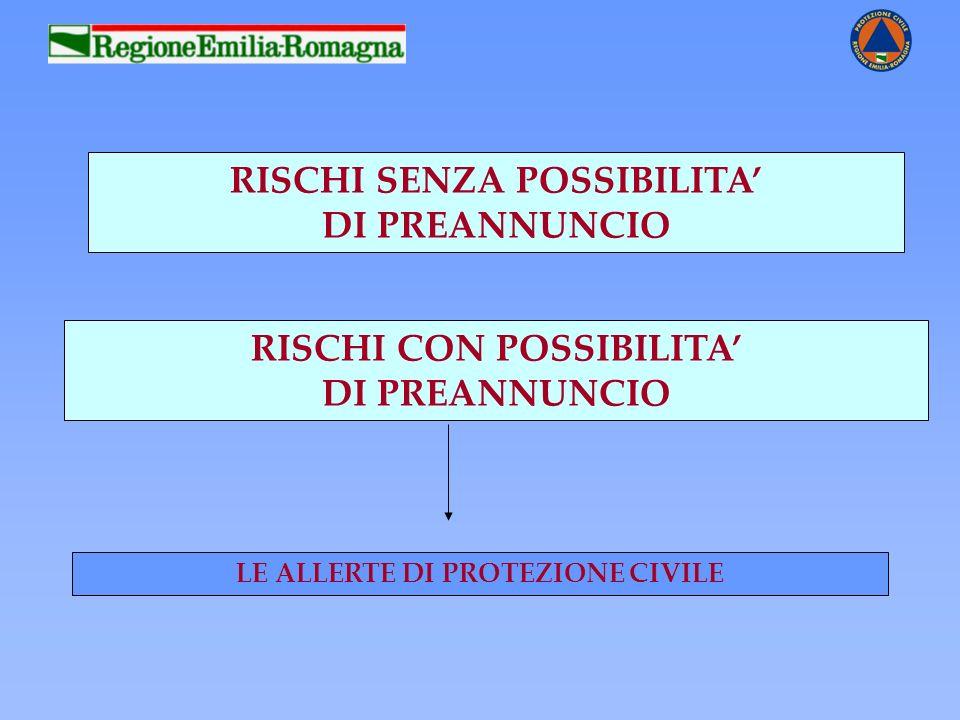 RISCHI CON POSSIBILITA DI PREANNUNCIO RISCHI SENZA POSSIBILITA DI PREANNUNCIO LE ALLERTE DI PROTEZIONE CIVILE