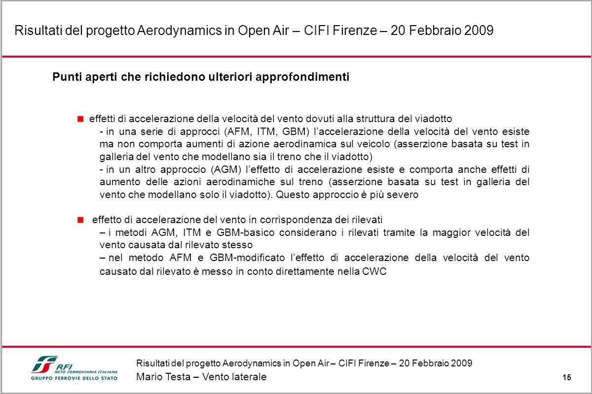 Risultati del progetto Aerodynamics in Open Air – CIFI Firenze – 20 Febbraio 2009 Mario Testa – Vento laterale 15 Risultati del progetto Aerodynamics