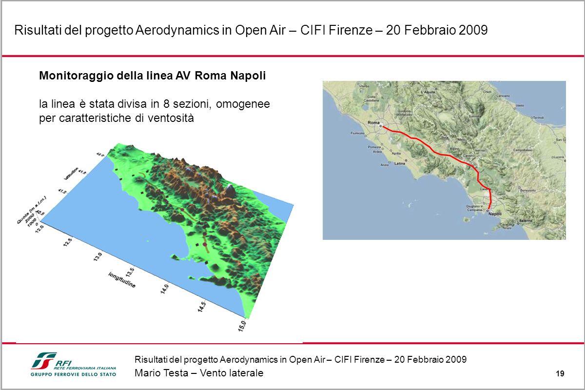 Risultati del progetto Aerodynamics in Open Air – CIFI Firenze – 20 Febbraio 2009 Mario Testa – Vento laterale 19 Risultati del progetto Aerodynamics