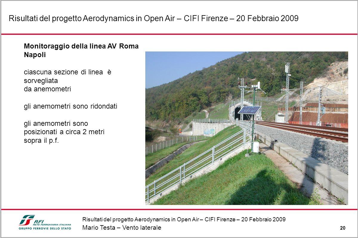 Risultati del progetto Aerodynamics in Open Air – CIFI Firenze – 20 Febbraio 2009 Mario Testa – Vento laterale 20 Risultati del progetto Aerodynamics in Open Air – CIFI Firenze – 20 Febbraio 2009 Monitoraggio della linea AV Roma Napoli ciascuna sezione di linea è sorvegliata da anemometri gli anemometri sono ridondati gli anemometri sono posizionati a circa 2 metri sopra il p.f.