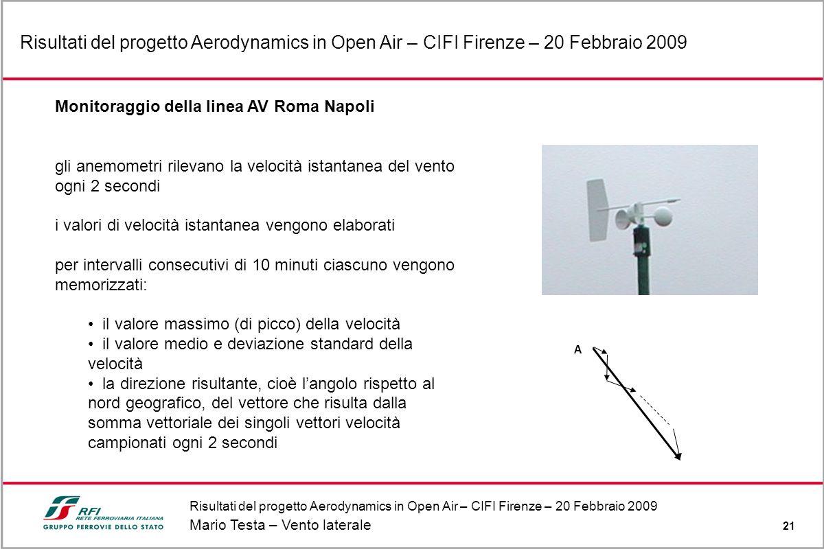 Risultati del progetto Aerodynamics in Open Air – CIFI Firenze – 20 Febbraio 2009 Mario Testa – Vento laterale 21 Risultati del progetto Aerodynamics