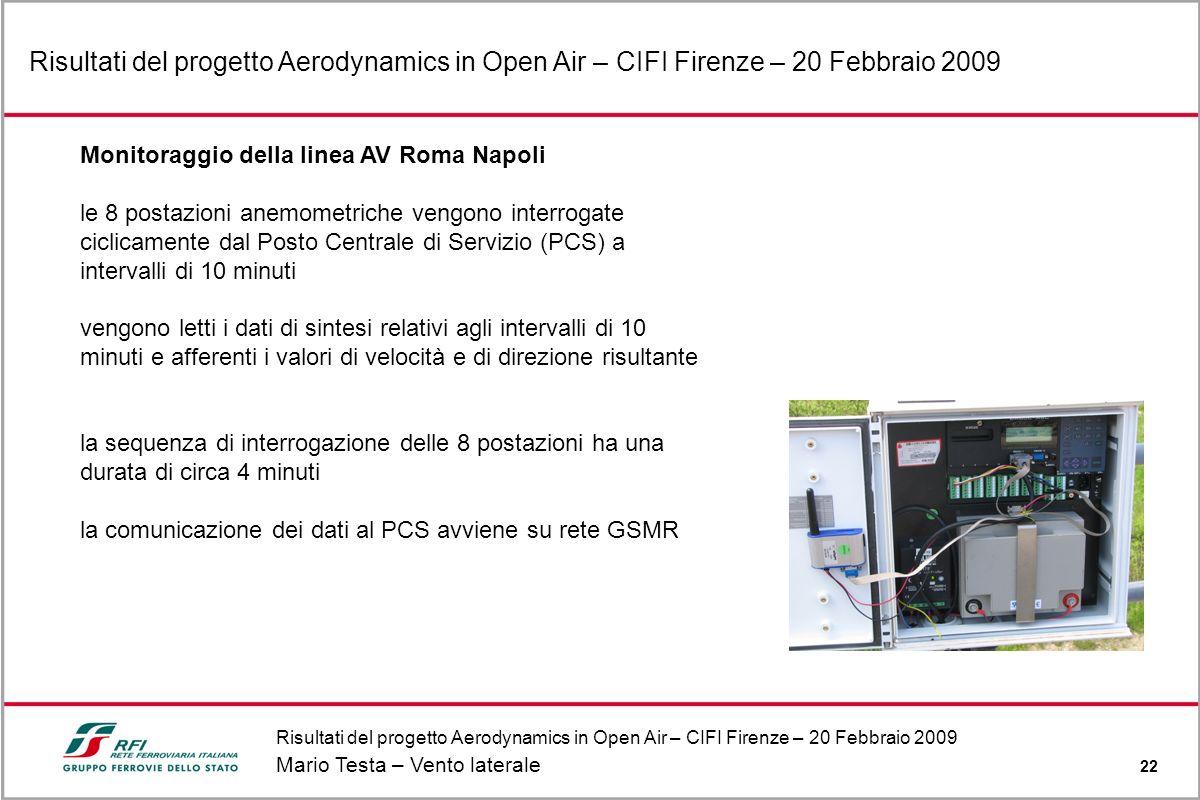 Risultati del progetto Aerodynamics in Open Air – CIFI Firenze – 20 Febbraio 2009 Mario Testa – Vento laterale 22 Risultati del progetto Aerodynamics