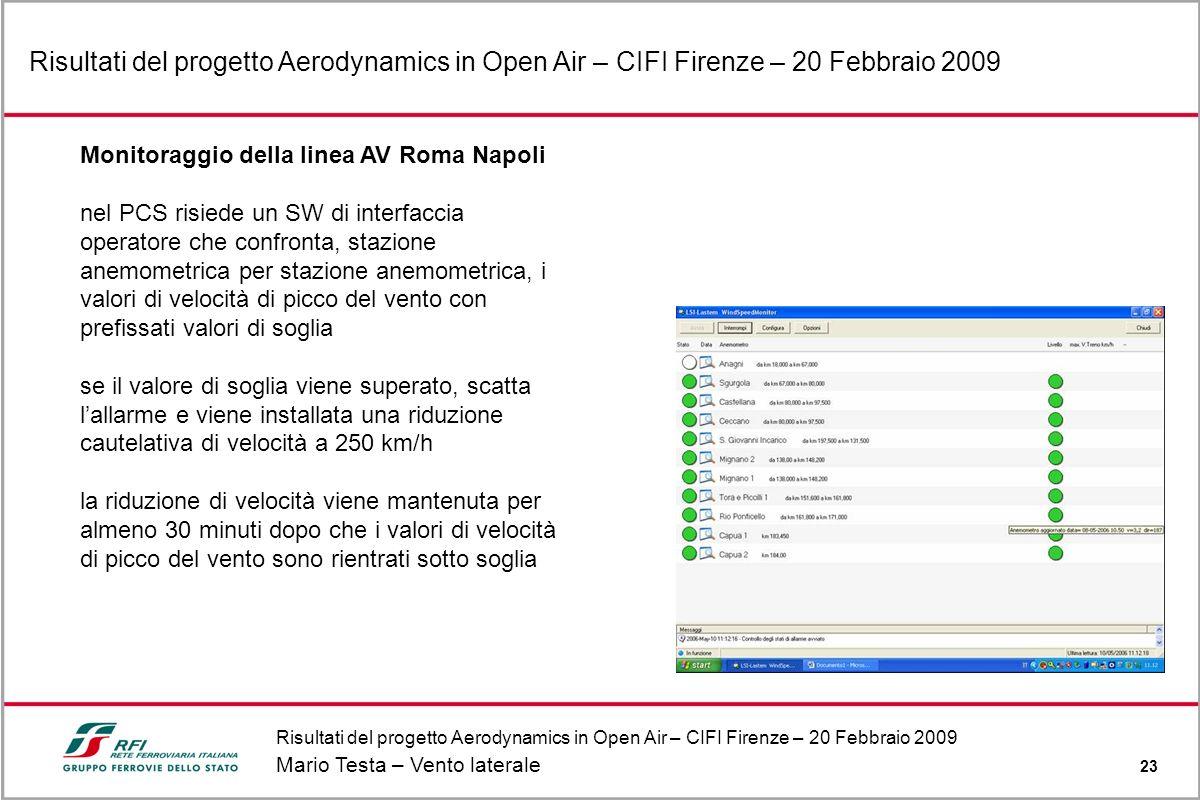 Risultati del progetto Aerodynamics in Open Air – CIFI Firenze – 20 Febbraio 2009 Mario Testa – Vento laterale 23 Risultati del progetto Aerodynamics