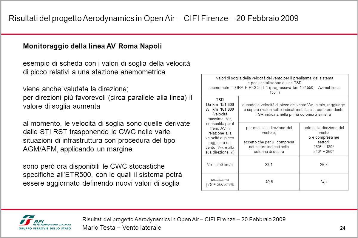 Risultati del progetto Aerodynamics in Open Air – CIFI Firenze – 20 Febbraio 2009 Mario Testa – Vento laterale 24 Risultati del progetto Aerodynamics