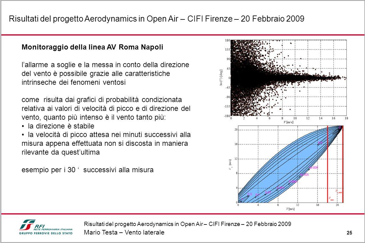 Risultati del progetto Aerodynamics in Open Air – CIFI Firenze – 20 Febbraio 2009 Mario Testa – Vento laterale 25 Risultati del progetto Aerodynamics