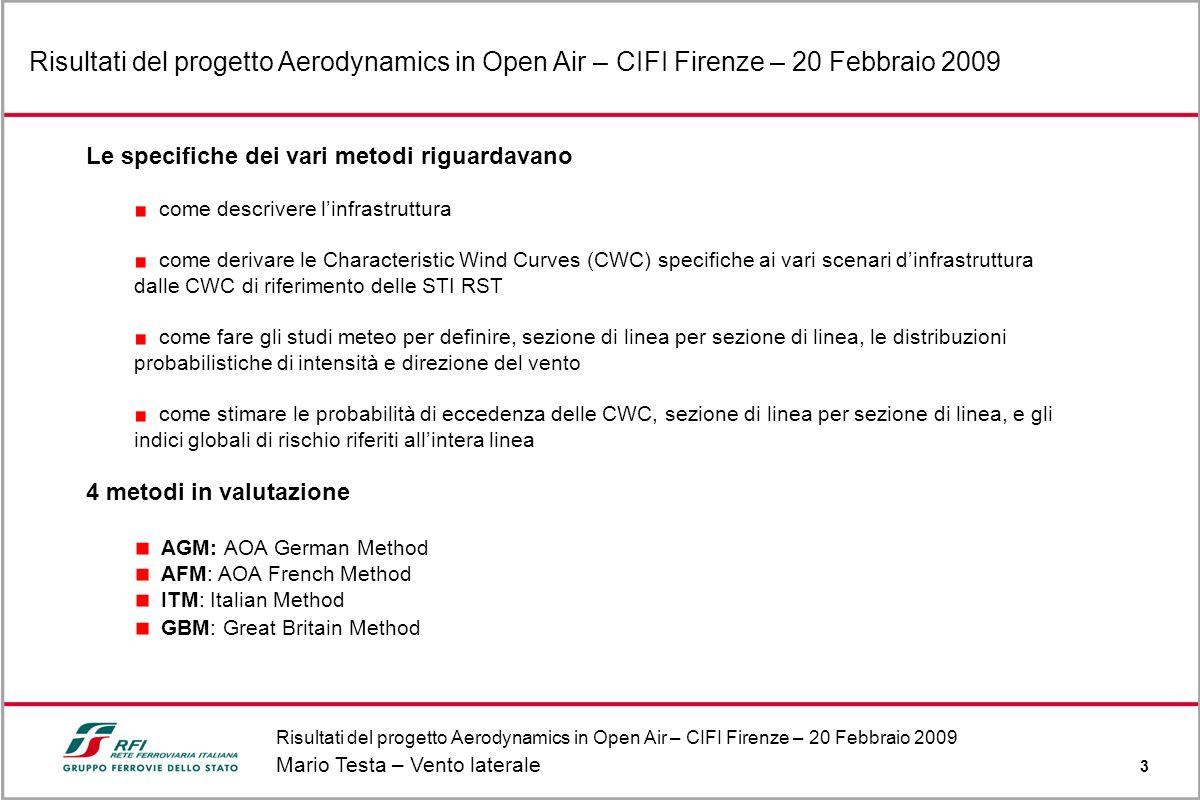 Risultati del progetto Aerodynamics in Open Air – CIFI Firenze – 20 Febbraio 2009 Mario Testa – Vento laterale 3 Risultati del progetto Aerodynamics i