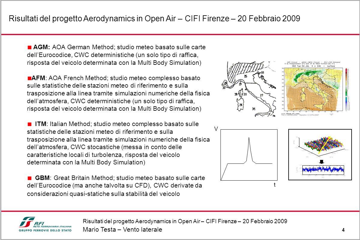 Risultati del progetto Aerodynamics in Open Air – CIFI Firenze – 20 Febbraio 2009 Mario Testa – Vento laterale 4 Risultati del progetto Aerodynamics i