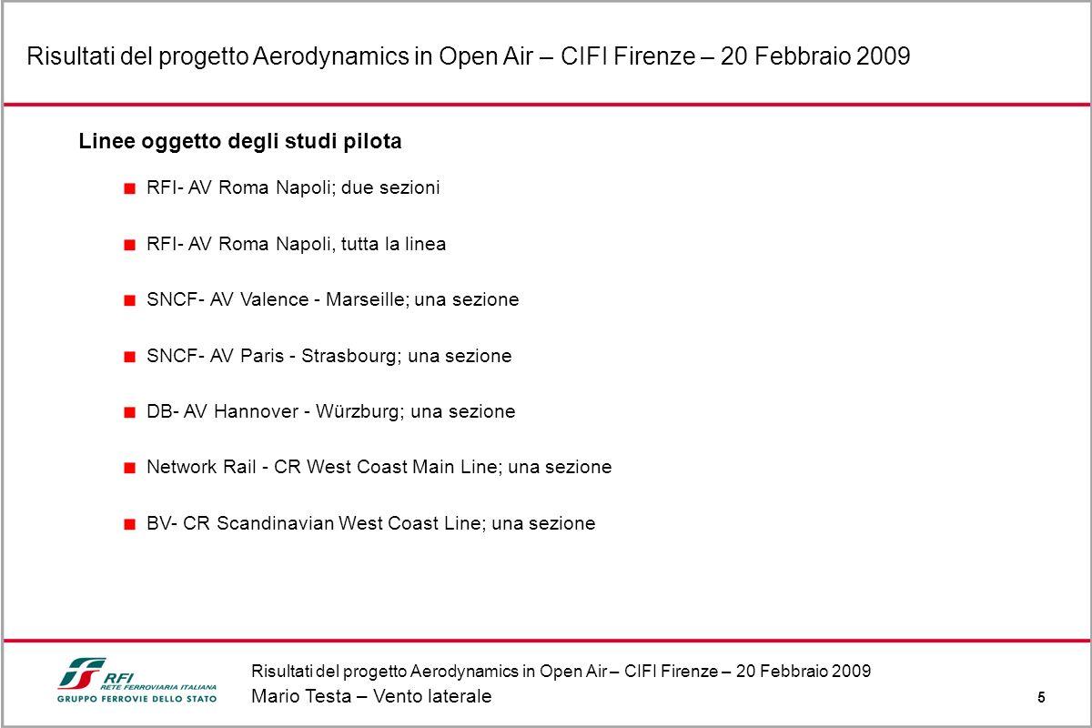 Risultati del progetto Aerodynamics in Open Air – CIFI Firenze – 20 Febbraio 2009 Mario Testa – Vento laterale 5 Risultati del progetto Aerodynamics i