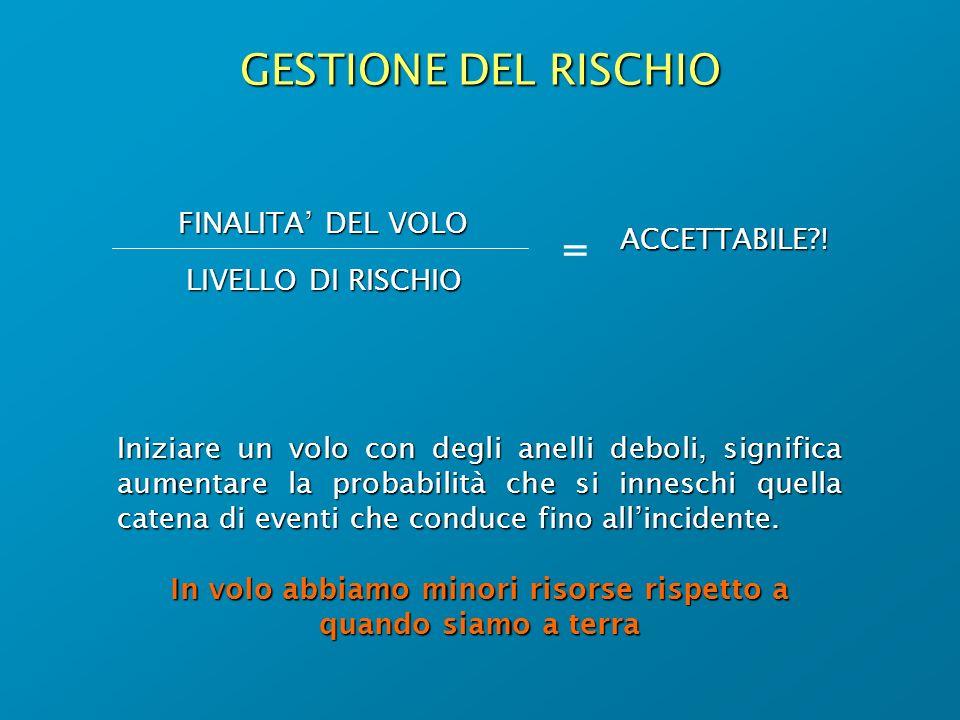 GESTIONE DEL RISCHIO FINALITA DEL VOLO LIVELLO DI RISCHIO =ACCETTABILE?! Iniziare un volo con degli anelli deboli, significa aumentare la probabilità