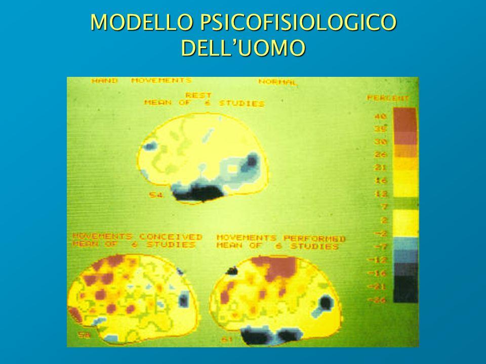 MODELLO PSICOFISIOLOGICO DELLUOMO