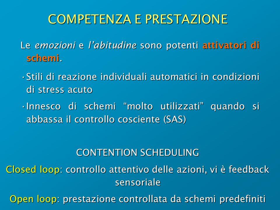 COMPETENZA E PRESTAZIONE CONTENTION SCHEDULING Closed loop: controllo attentivo delle azioni, vi è feedback sensoriale Open loop: prestazione controll