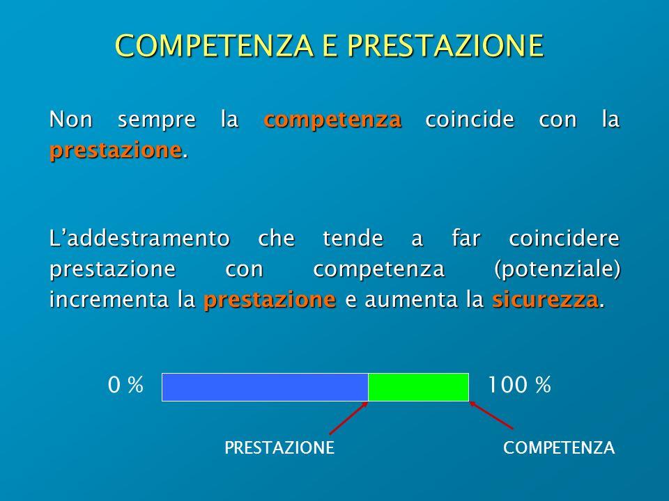 COMPETENZA E PRESTAZIONE Non sempre la competenza coincide con la prestazione. Laddestramento che tende a far coincidere prestazione con competenza (p