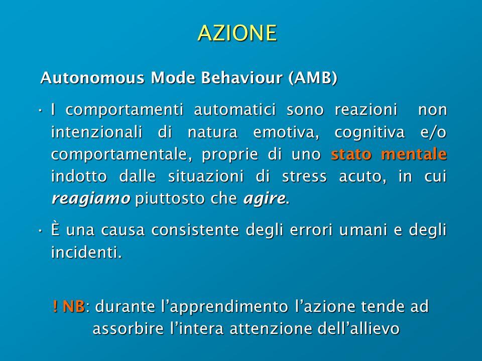 AZIONE Autonomous Mode Behaviour (AMB) Autonomous Mode Behaviour (AMB) I comportamenti automatici sono reazioni non intenzionali di natura emotiva, co