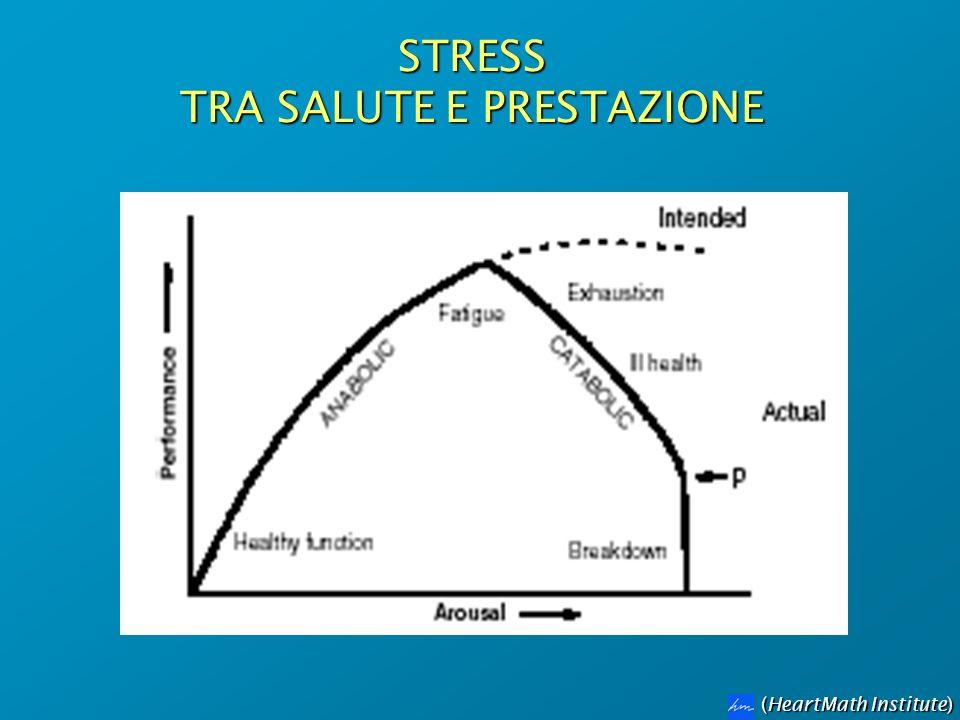 STRESS TRA SALUTE E PRESTAZIONE (HeartMath Institute)