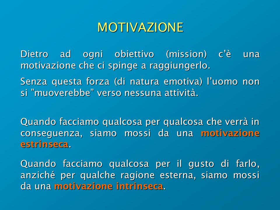 MOTIVAZIONE Dietro ad ogni obiettivo (mission) cè una motivazione che ci spinge a raggiungerlo. Senza questa forza (di natura emotiva) luomo non si mu