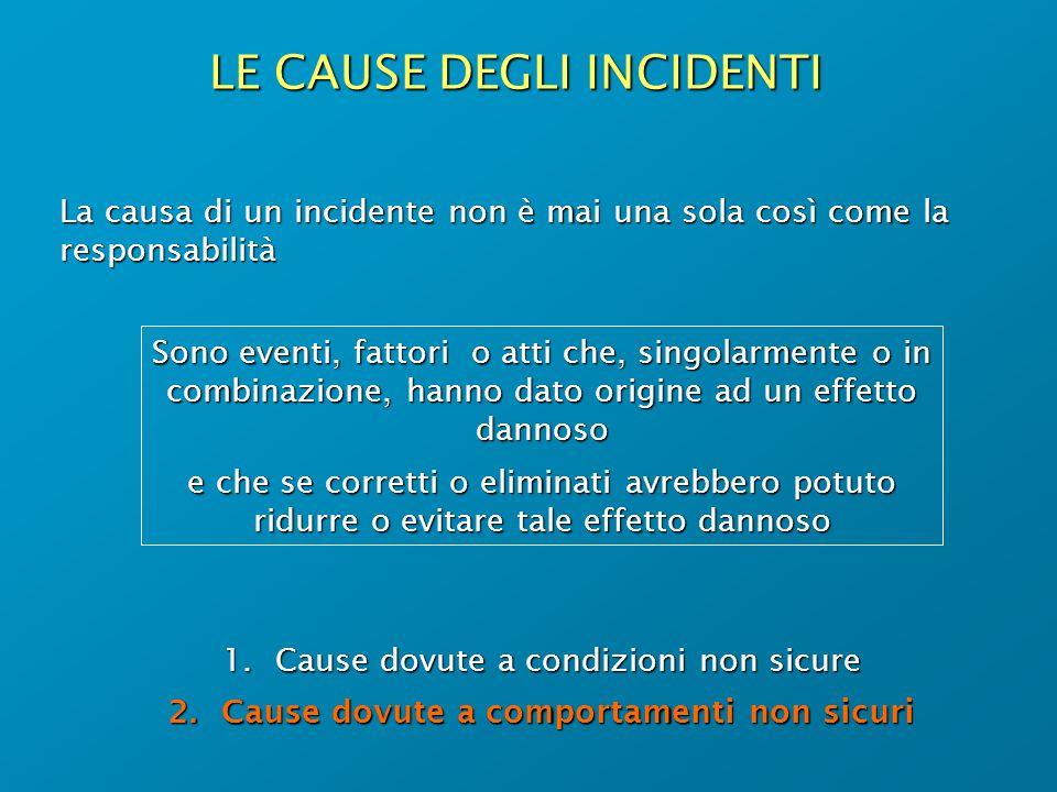 LE CAUSE DEGLI INCIDENTI 1.Cause dovute a condizioni non sicure 2.Cause dovute a comportamenti non sicuri La causa di un incidente non è mai una sola
