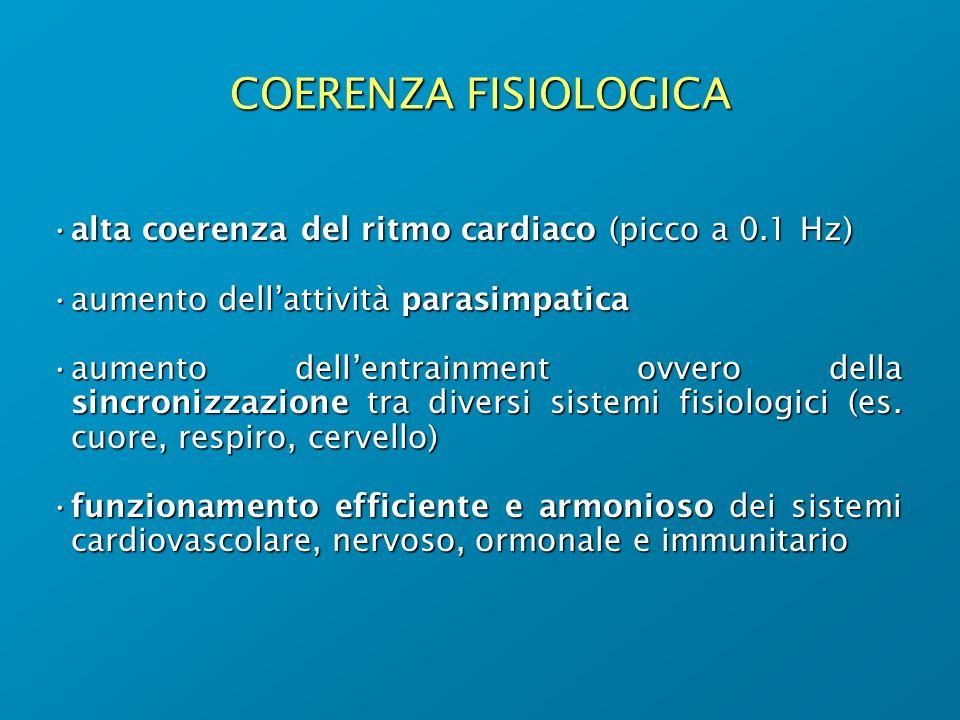 COERENZA FISIOLOGICA alta coerenza del ritmo cardiaco (picco a 0.1 Hz)alta coerenza del ritmo cardiaco (picco a 0.1 Hz) aumento dellattività parasimpa