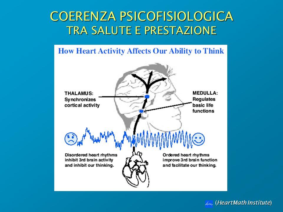COERENZA PSICOFISIOLOGICA TRA SALUTE E PRESTAZIONE (HeartMath Institute)
